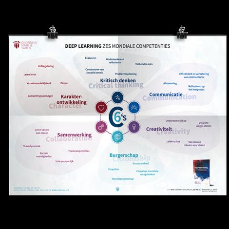 Prikkelende poster: Deep learning